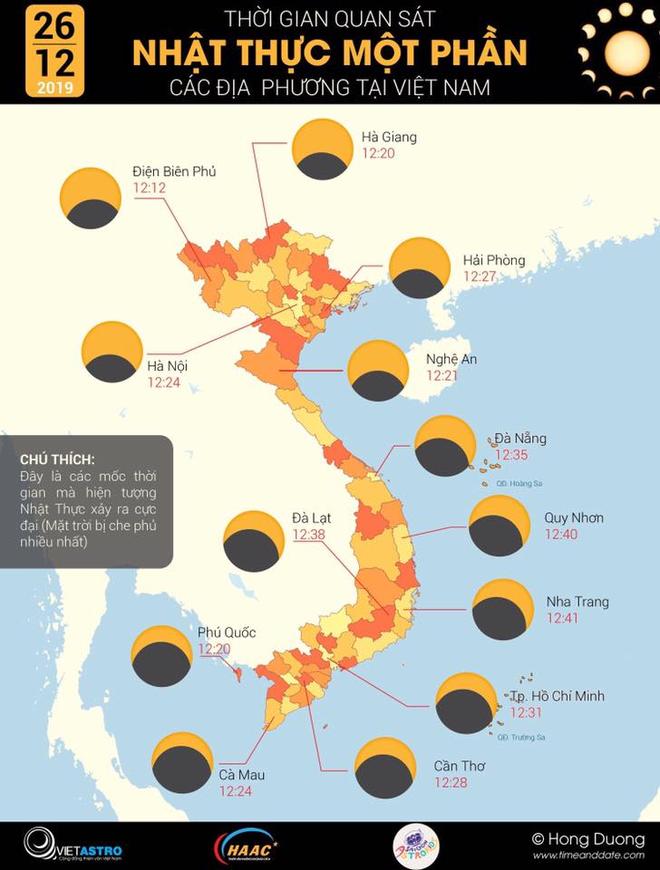 Xem nhật thực cuối cùng của thập kỷ ở Việt Nam trưa nay - Ảnh 12.