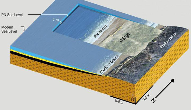 Đê biển 7000 năm tuổi này chính là lời cảnh báo kinh hoàng về biến đổi khí hậu - Ảnh 3.