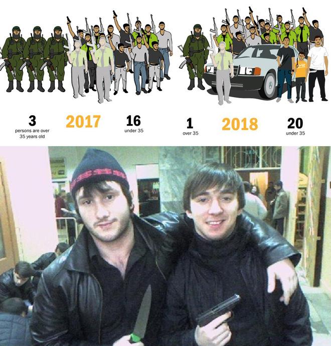 10.000 tên khủng bố trước cửa nước Nga: Chiến thắng ở Syria nhưng cay đắng ở Kavkaz? - Ảnh 4.