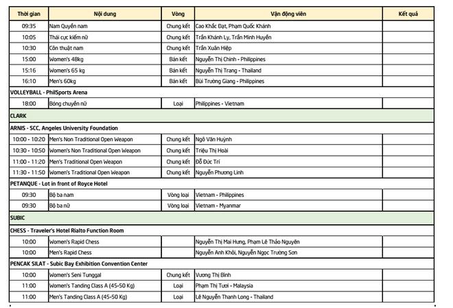 Lịch thi đấu SEA Games 30 ngày 3/12: Cuộc đua căng thẳng của U22 Việt Nam - Ảnh 3.