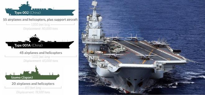 Nhật vũ trang siêu tàu sân bay bằng công nghệ tối tân của Mỹ: Đủ sức áp đảo Trung Quốc? - Ảnh 1.