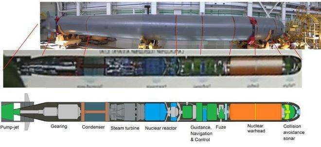 Vũ khí ngày tận thế tên lửa Burevestnik và ngư lôi Poseidon trước nguy cơ bị Nga khai tử - Ảnh 8.