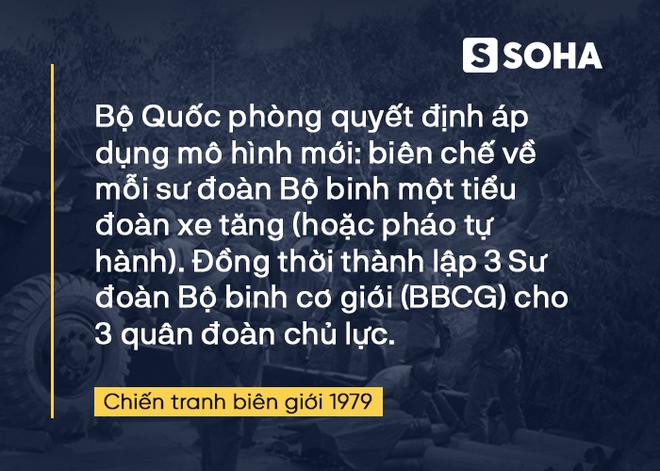 Chiến tranh BGPB 1979: Tiếng xích sắt nghiến khuấy động không gian, Việt Nam sẵn sàng phản công lớn - Ảnh 3.
