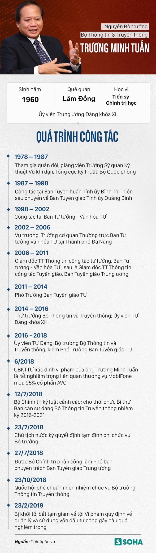 Sự nghiệp của hai cựu Bộ trưởng Nguyễn Bắc Son, Trương Minh Tuấn vừa bị bắt giam - Ảnh 2.