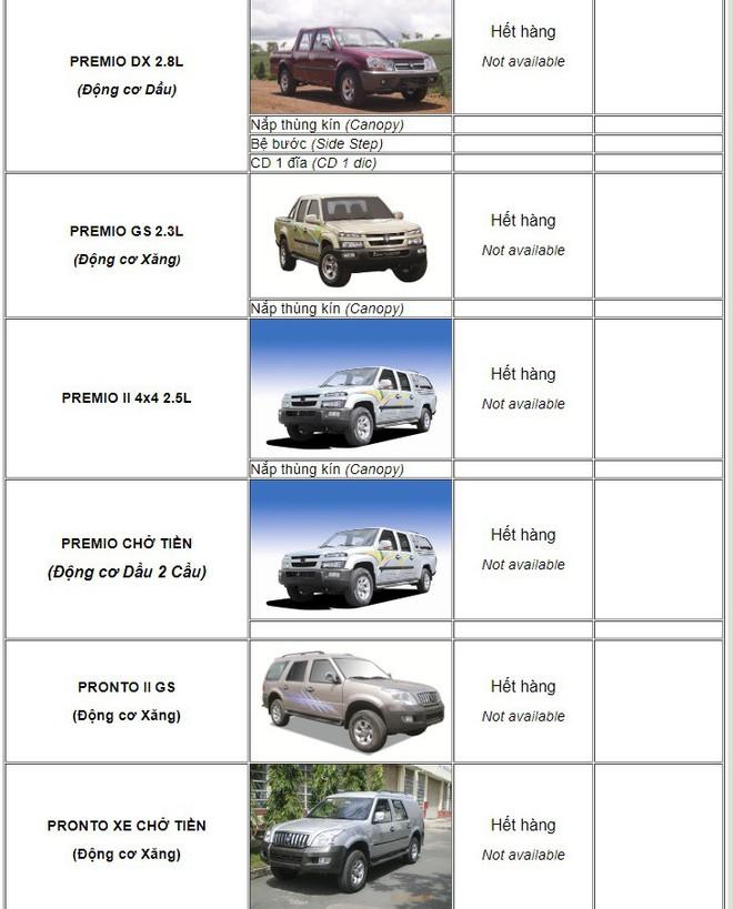 Điểm mặt những mẫu ô tô made in Triều Tiên xuất hiện tại Việt Nam - Ảnh 4.