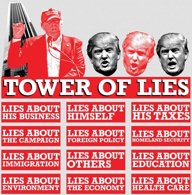 Những lời nói dối của TT Trump: Từ chiếc mặt nạ che giấu tuổi thơ cô đơn đến nguy cơ bị luận tội ở đỉnh cao - Ảnh 1.