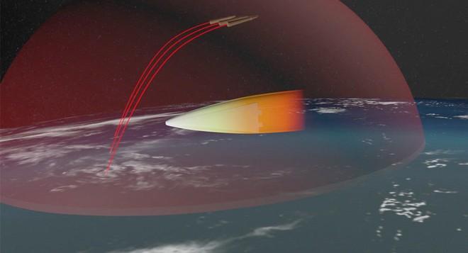 Chuyên gia: Tên lửa Avangard thực chất là mồi ngon, đây mới là vũ khí đáng sợ nhất của Nga - Ảnh 2.