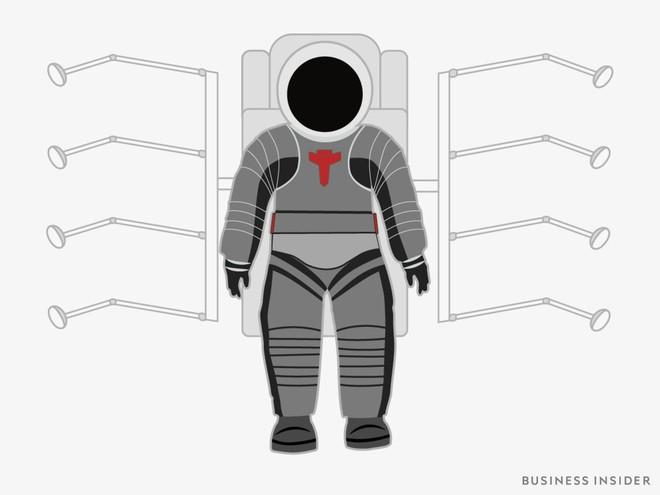 Hành trình tiến hóa của bộ đồ phi hành gia tại NASA: Cải biên từ đồ quân đội cho đến dự định... lắp chân nhện như Spider Man - Ảnh 13.