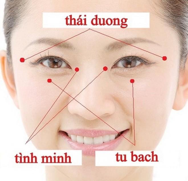 Xoa bóp bấm huyệt, dưỡng sinh hỗ trợ chữa suy giảm thị lực và lão hóa mắt - Ảnh 1.