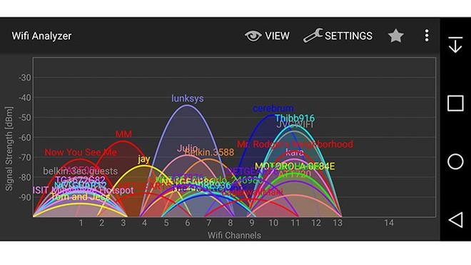 Tại sao internet đôi lúc đột ngột mất kết nối - Ảnh 3.