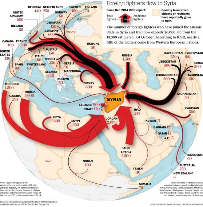 Sau Syria và Libya, liệu lửa có cháy tới nhà cung cấp chiến binh IS lớn nhất toàn cầu? - Ảnh 5.