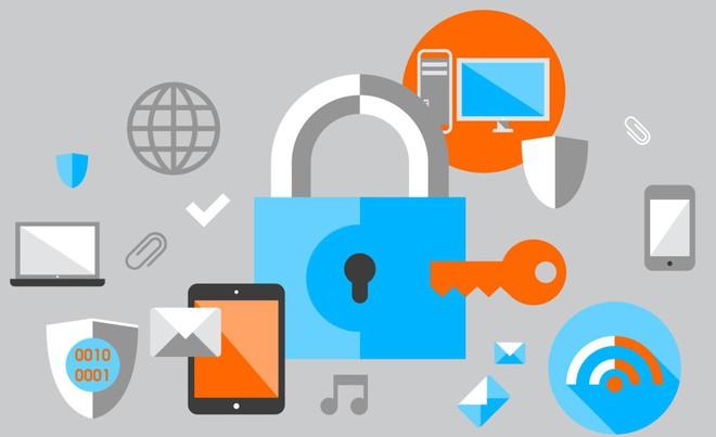 Khi nào chúng ta mới có thể thực sự loại bỏ hoàn toàn mật khẩu? - Ảnh 1.