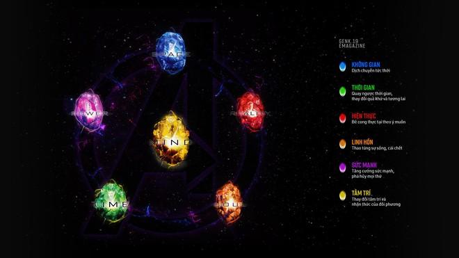 Thanos - Từ nhân vật vay mượn DC Comics đến vai phản diện tuyệt vời nhất trong lịch sử phim ảnh - Ảnh 12.