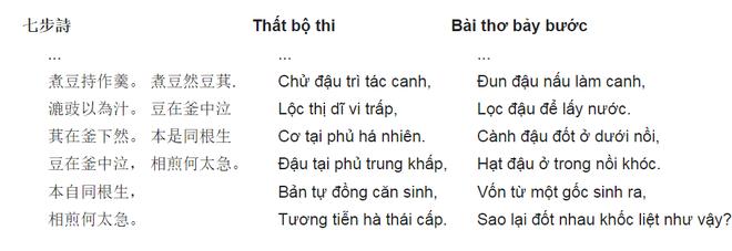 Thất bộ thi: Tuyệt phẩm thi ca giúp Tào Thực, con trai Tào Tháo, thoát chết mười mươi - Ảnh 8.