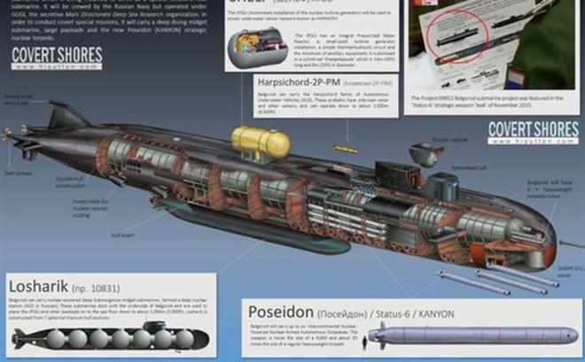 Siêu tàu ngầm chiến lược Belgorod của Nga và những đồn đoán