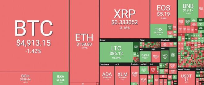 Giá Bitcoin sẽ đạt 100.000 USD? - Ảnh 1.