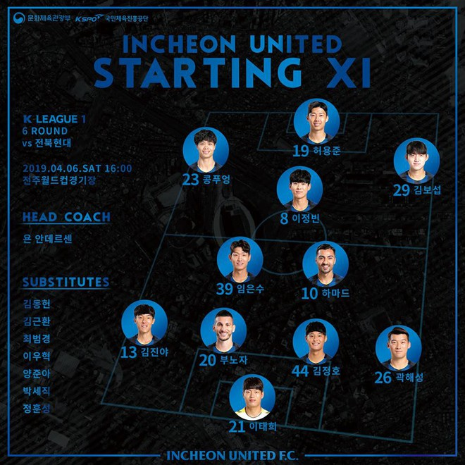 Jeonbuk Motors 2-0 Incheon: Trận đấu đáng thất vọng của Công Phượng và đồng đội - Ảnh 1.