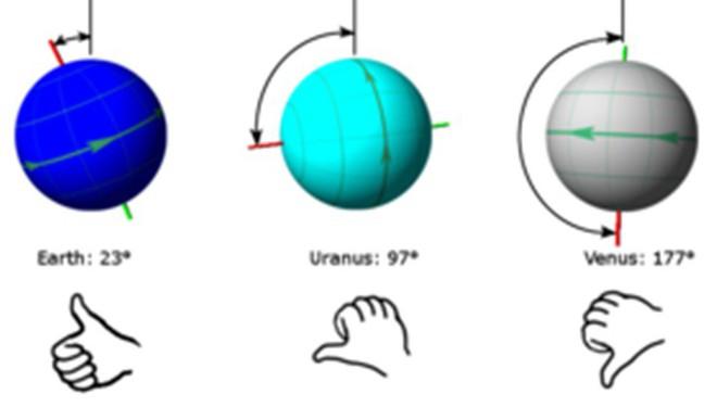 Mặt trăng quan trọng như thế nào đối với sự sống trên trái đất - Ảnh 2.