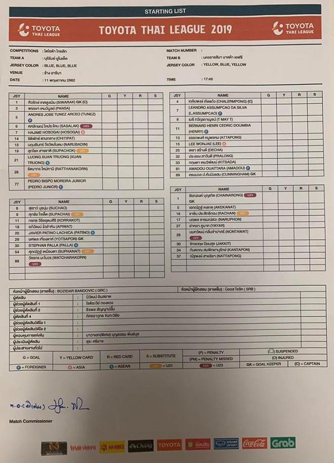 TRỰC TIẾP Buriram vs Nakhon Ratchasima: Xuân Trường đá chính - Ảnh 1.