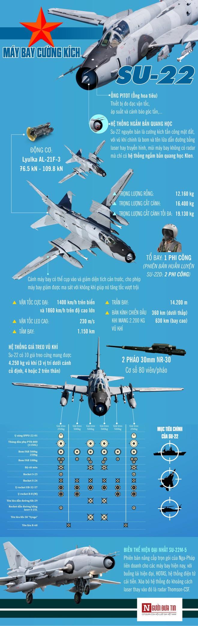 Sức mạnh của đôi cánh ma thuật Su-22 - Ảnh 1.