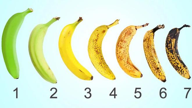 Tại sao trái cây chín? Điều gì xảy ra khi quả chín? - Ảnh 2.