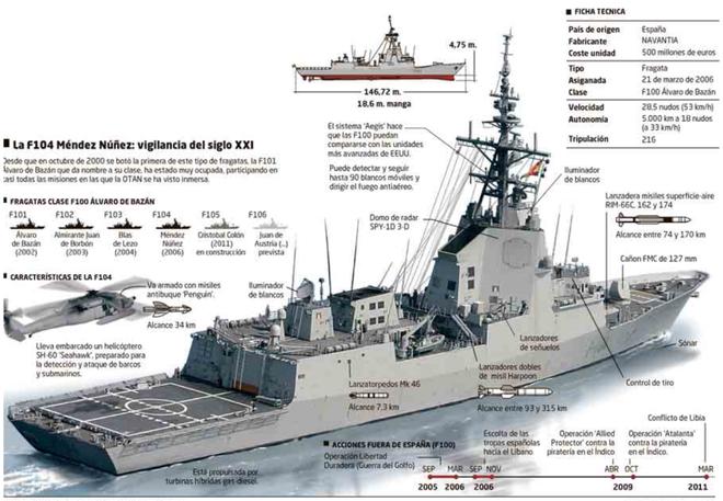Nga-TQ bẻ từng chiếc đũa của Mỹ: Đánh Iran mà không có đồng minh NATO? - Ảnh 2.