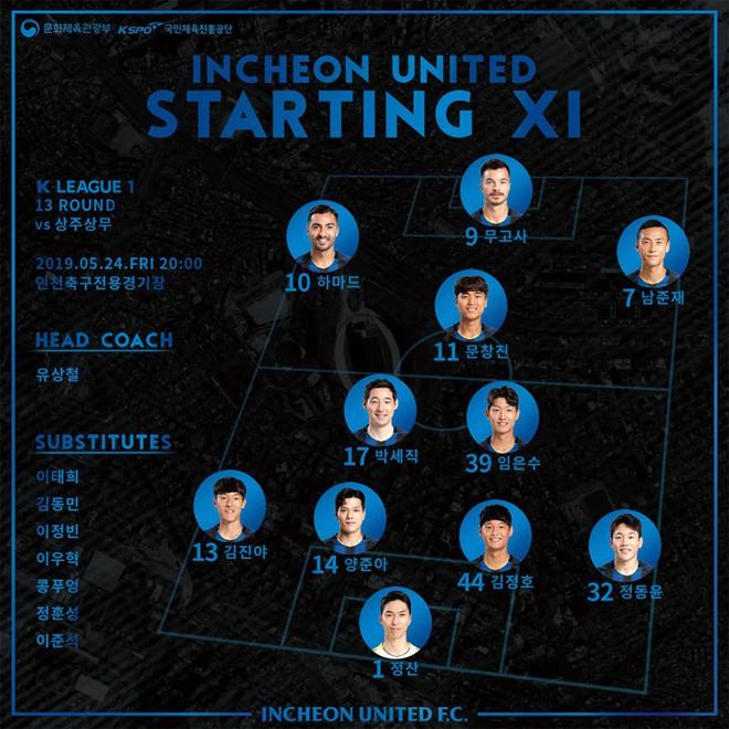 TRỰC TIẾP Incheon United vs Sangju Sangmu: Công Phượng dự bị (18h00) - Ảnh 1.