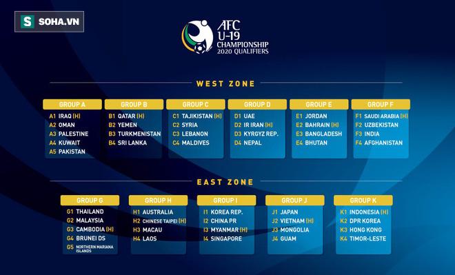 Việt Nam gặp khó khi phải cạnh tranh với Nhật Bản ở giải đấu châu Á tháng 11 tới - Ảnh 1.