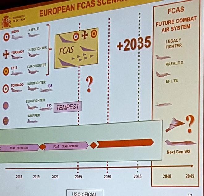 Máy bay tàng hình FCAS của Châu Âu: Chết từ trong trứng nếu so với F-35 Mỹ hay J-20 TQ? - Ảnh 4.