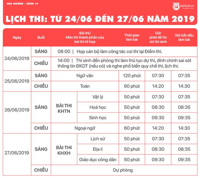 Chi tiết lịch thi THPT quốc gia 2019 và những lưu ý khi vào phòng thi để đạt kết quả cao - Ảnh 1.