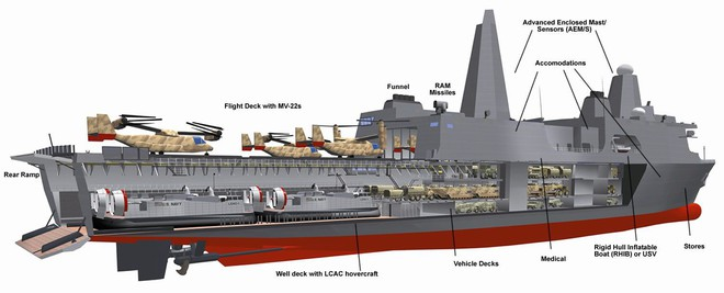 TT Iran nói Mỹ thiểu năng trí tuệ - Hoa Kỳ giận sôi máu, tàu sân bay, tàu đổ bộ vào vị trí, đến lúc nói chuyện bằng tên lửa? - Ảnh 5.