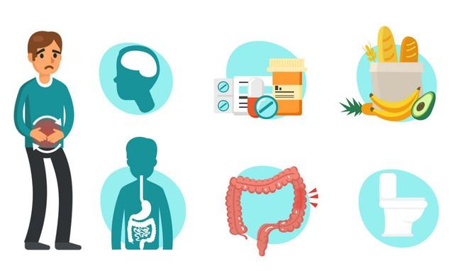 Hiểu đúng về nguyên nhân, triệu chứng hội chứng ruột kích thích để tìm ra cách chữa hiệu quả - Ảnh 1.