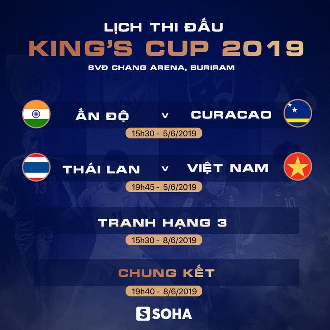 Báo Thái Lan nói về kịch bản Việt Nam nhận trái đắng ở chung kết King's Cup - Ảnh 4.