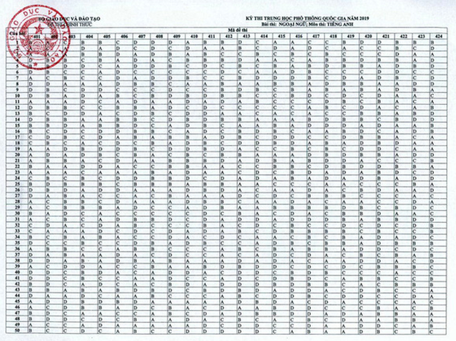 [NÓNG] Đáp án chính thức tất cả các môn thi trắc nghiệm THPT Quốc gia 2019 - Ảnh 5.