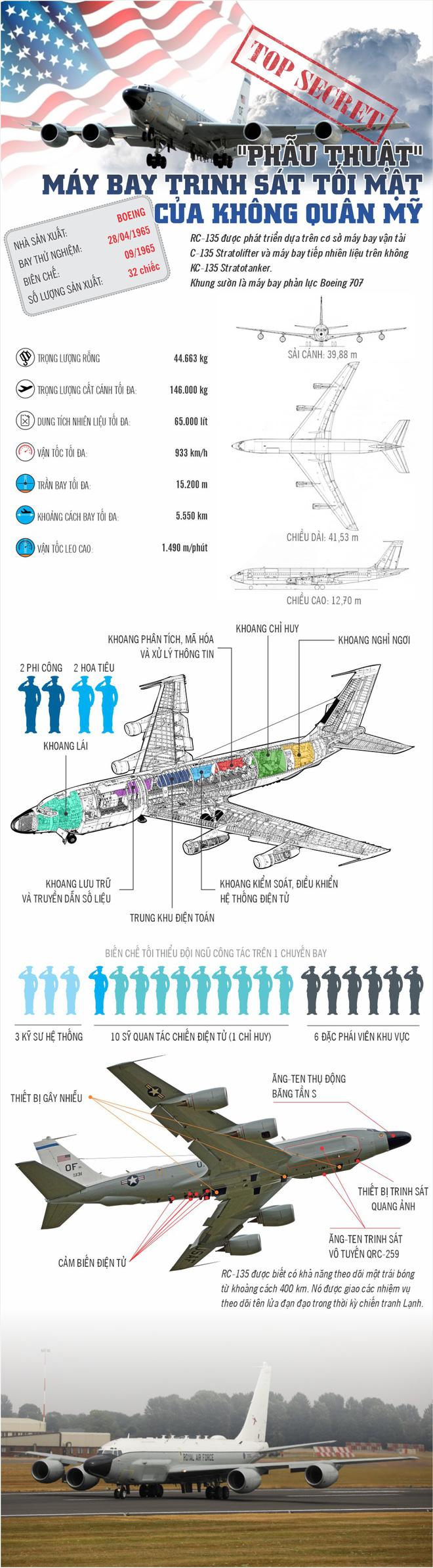 """Infographic: """"Phẫu thuật"""" máy bay trinh sát tối mật của Không quân Mỹ - Ảnh 1."""