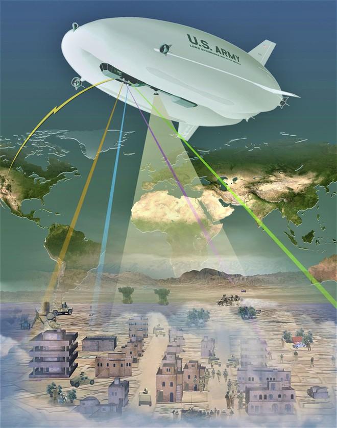 Tiềm năng không giới hạn của khinh khí cầu trong quân sự - Ảnh 4.