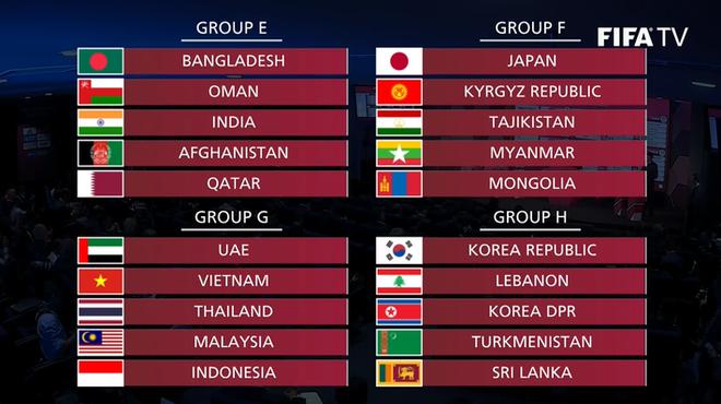 CĐV Việt Nam người ngao ngán, người mừng rỡ vì ĐT lọt vào bảng tử thần vòng loại World Cup - Ảnh 3.