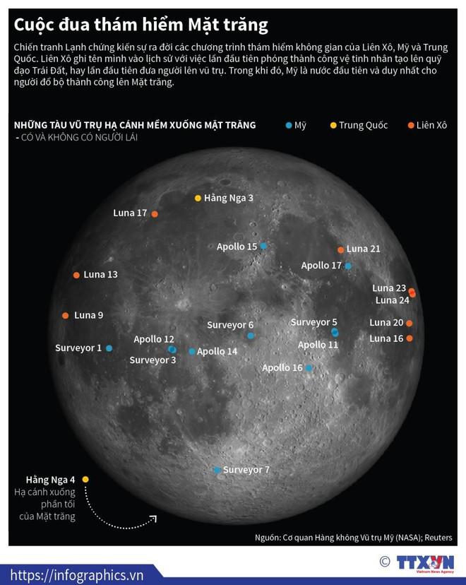 Cuộc đua thám hiểm Mặt trăng - Ảnh 1.