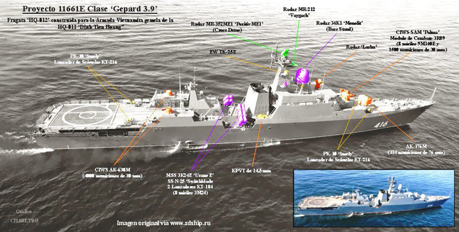 Tự hào vũ khí Việt Nam: Tàu Gepard lớn và hiện đại nhất có chuyến đi lịch sử - Kỷ lục mới - Ảnh 4.