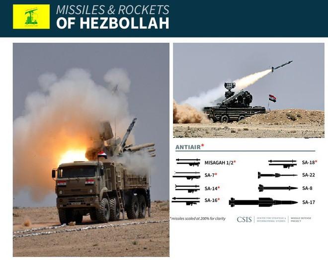 Syria rình tung cú đấm hạ Knock-out Israel: Nhẫn nhục chịu đòn để giành lại bầu trời - Ảnh 5.