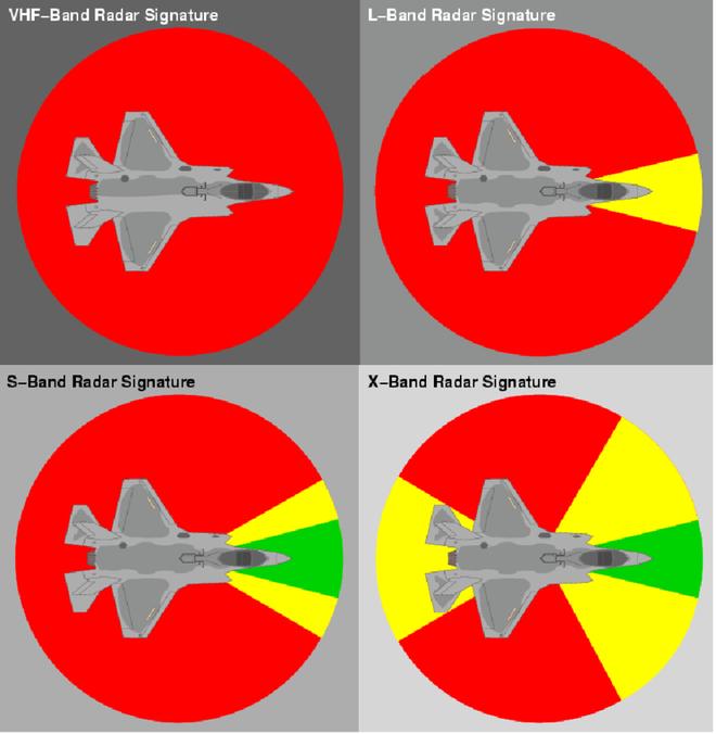 Tiêm kích tối tân F-22 bị Trung Quốc tóm sống: Công nghệ tàng hình Mỹ hữu danh vô thực? - Ảnh 6.
