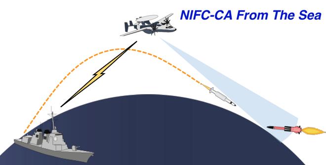 Tiêm kích tối tân F-22 bị Trung Quốc tóm sống: Công nghệ tàng hình Mỹ hữu danh vô thực? - Ảnh 11.
