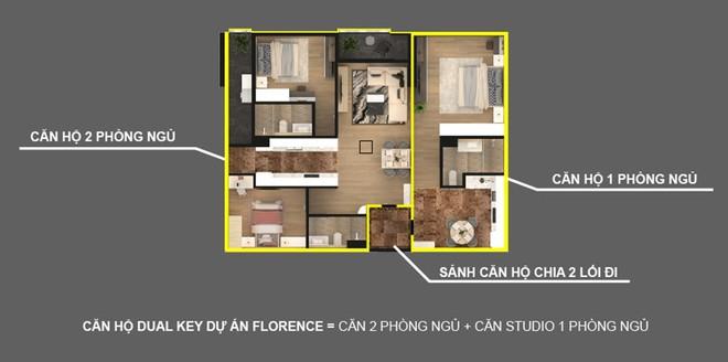 Tại sao nên chọn căn hộ dual key tại Florence Mỹ Đình? - Ảnh 1.
