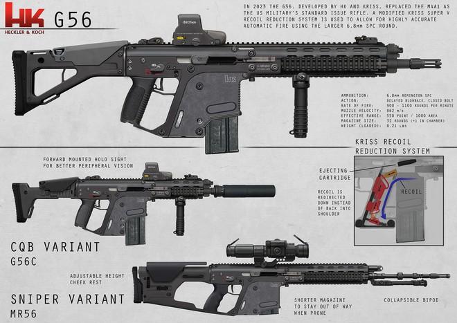 Tương lai chiến tranh đô thị thế kỷ 21: Sự thống trị của 6 loại súng tiểu liên? - Ảnh 11.
