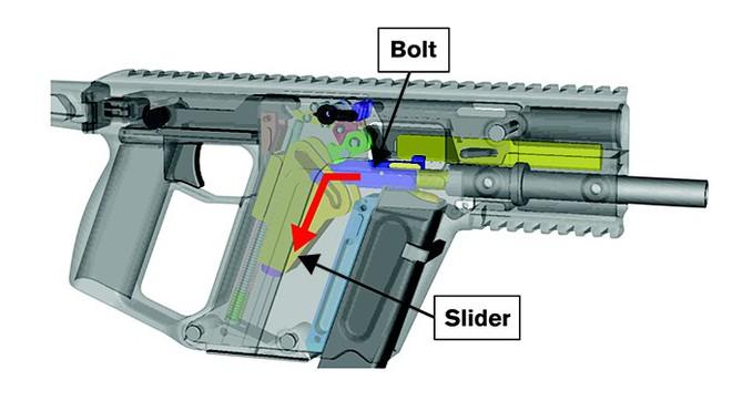 Tương lai chiến tranh đô thị thế kỷ 21: Sự thống trị của 6 loại súng tiểu liên? - Ảnh 10.