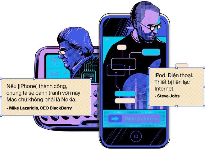 Steve Jobs: Kẻ mù code, mù công nghệ và bài học để đời cho cả thế giới hi-tech - Ảnh 7.