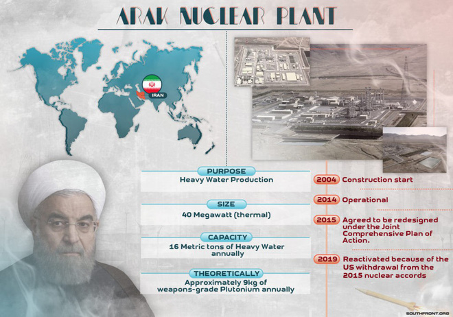 Iran ra tuyên bố nóng, 5 mũi giáp công sẵn sàng chiến tranh - Quả bom khủng khiếp sắp nổ? - Ảnh 7.