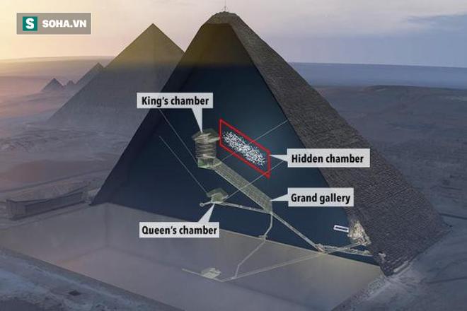 5 phát hiện đáng kinh ngạc bên trong các kim tự tháp trên hành tinh: Số 1 bí ẩn nhất - Ảnh 5.