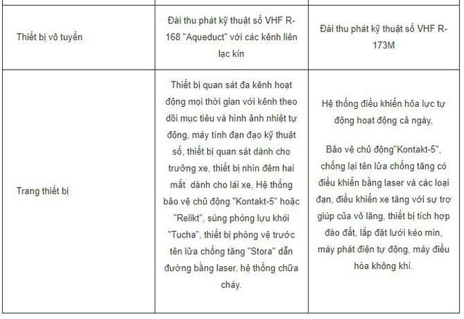 Cơ hội của đội tuyển Việt Nam tại cuộc thi Tank Biathlon-2019 lớn đến đâu? - Ảnh 5.