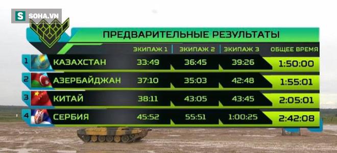 Trung Quốc sụp đổ - Thua sốc, nhưng tâm phục khẩu phục, ê chề bị đá văng khỏi Tank Biathlon 2019 - Ảnh 2.